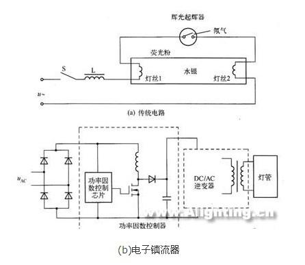 图3. 荧光灯电源电路图