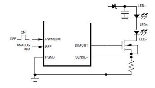 分别采用直流与交流电源的led调光技术